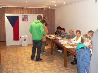 Volby do PSP ČR 2013